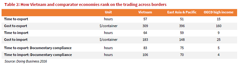 RongViet-Research_Vietnam-Equity-strategy-2016-11
