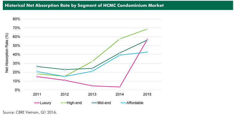 -HCMC-Q1-2016-Quarterly-Report-2