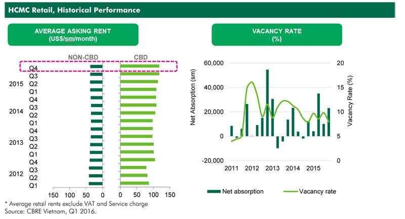 -HCMC-Q1-2016-Quarterly-Report-3