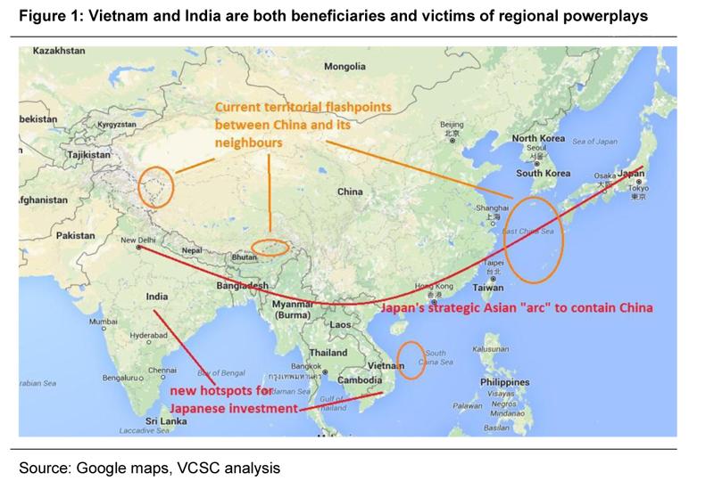 MacroUpdate-Vietnam-and-India-1