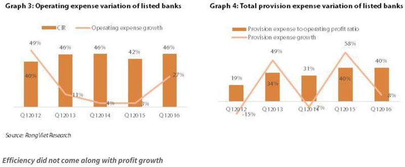 Banking-updates-4-1