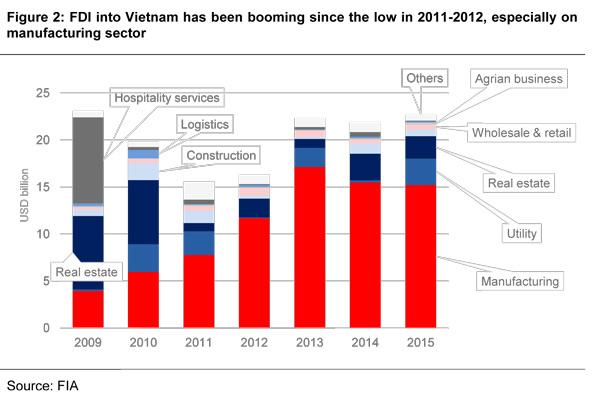 vietnam-strategy-vietnam