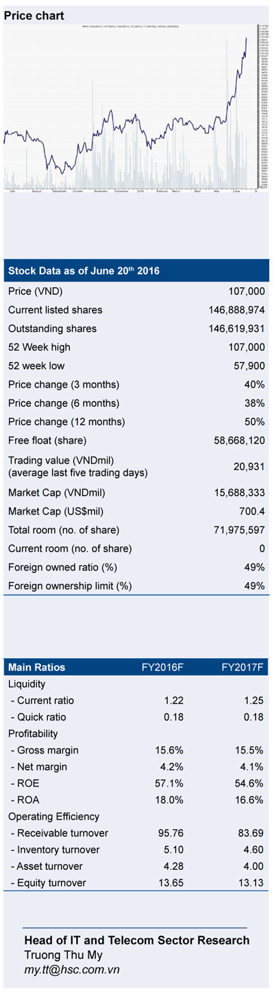 mobile-world-investment-corp-outperform-1-2