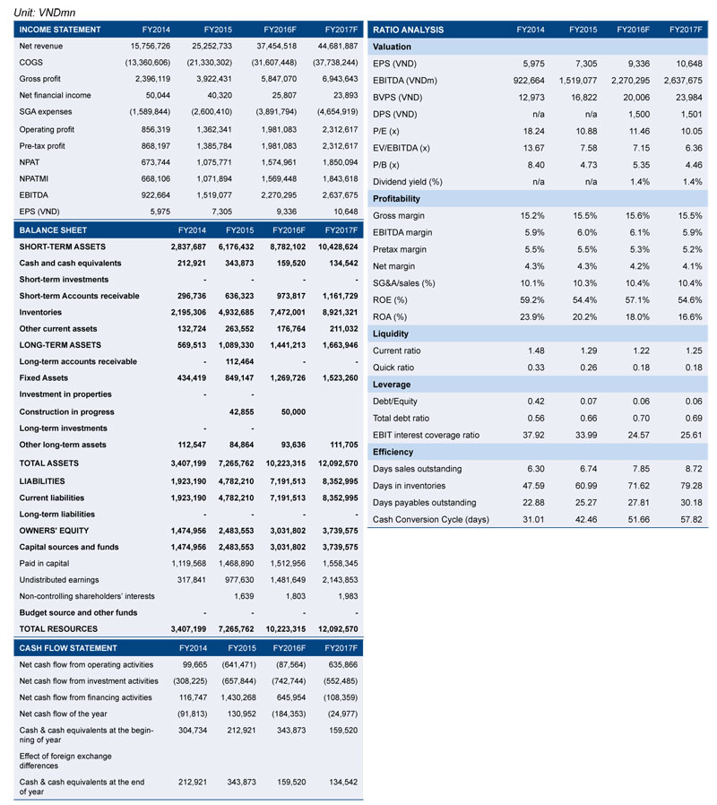 mobile-world-investment-corp-outperform-4