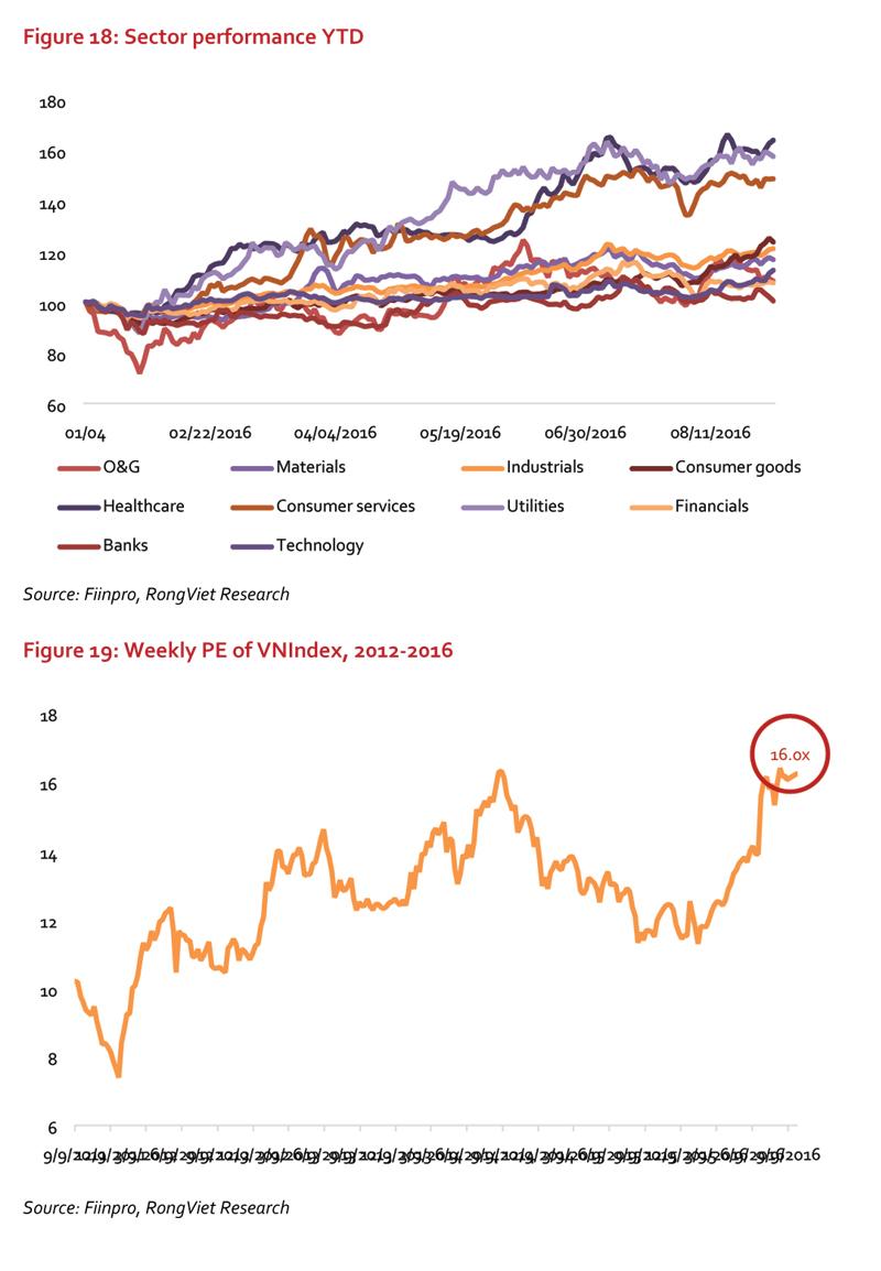 vdsc_investment-1216-18